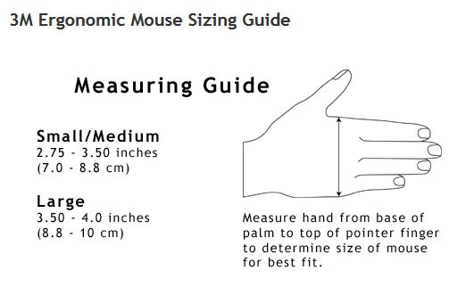 Illustration showing hand measured by width of hand without thumb